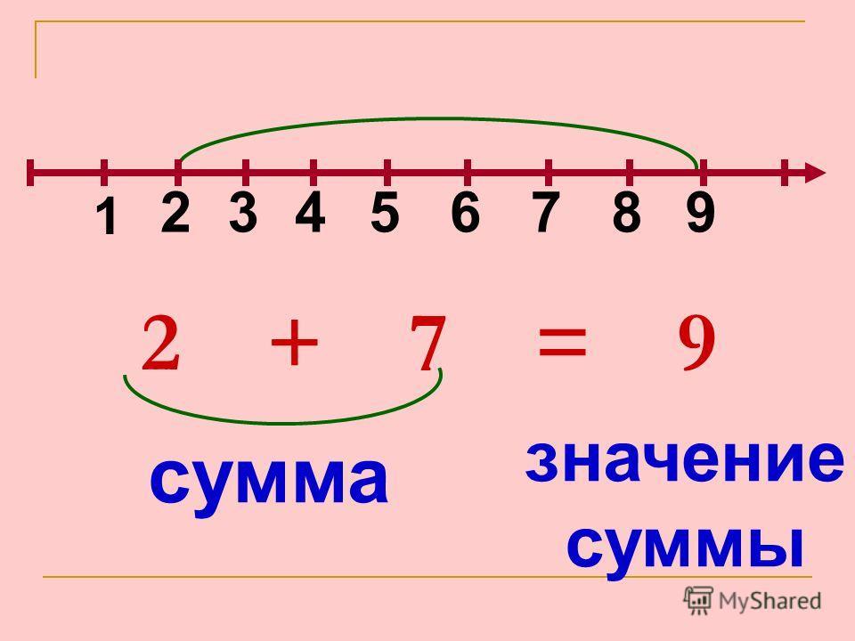 2 + 7 = 9 1 24567839 сумма значение суммы