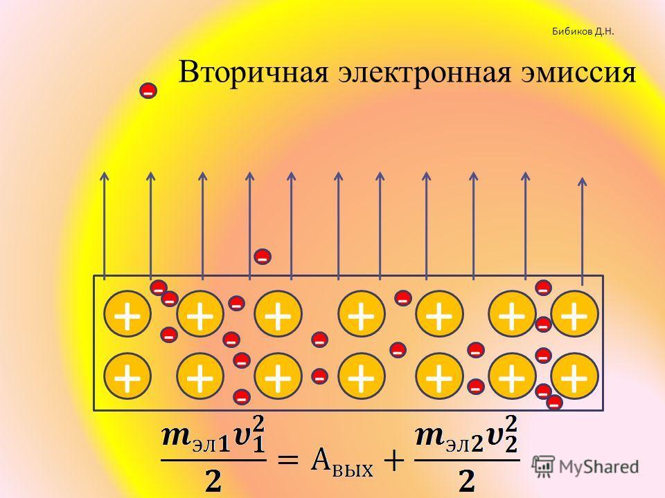 +++++++ +++++++ - - - - - - - - - - - - - - - - - - - Бибиков Д.Н. Вторичная электронная эмиссия -