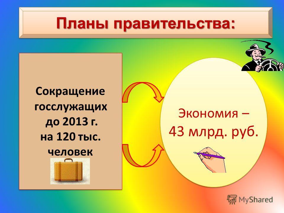 Планы правительства: Сокращение госслужащих до 2013 г. на 120 тыс. человек Сокращение госслужащих до 2013 г. на 120 тыс. человек Экономия – 43 млрд. руб. Экономия – 43 млрд. руб.