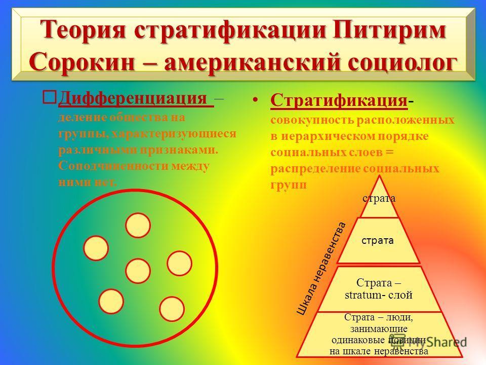 Теория стратификации Питирим Сорокин – американский социолог Дифференциация – деление общества на группы, характеризующиеся различными признаками. Соподчиненности между ними нет. Стратификация- совокупность расположенных в иерархическом порядке социа