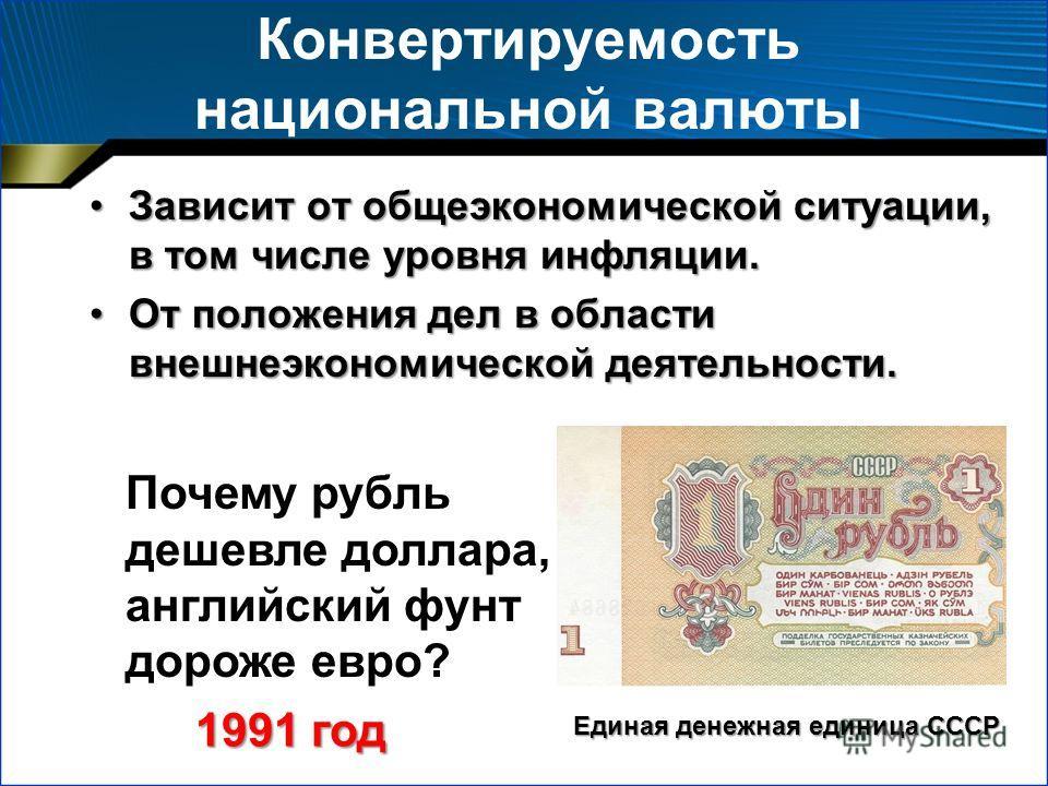 Конвертируемость национальной валюты Зависит от общеэкономической ситуации, в том числе уровня инфляции.Зависит от общеэкономической ситуации, в том числе уровня инфляции. От положения дел в области внешнеэкономической деятельности.От положения дел в