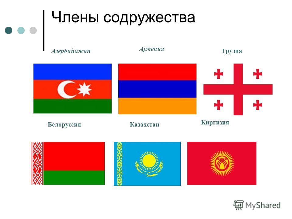 флаги стран мира с названиями стран  Флаги и гербы