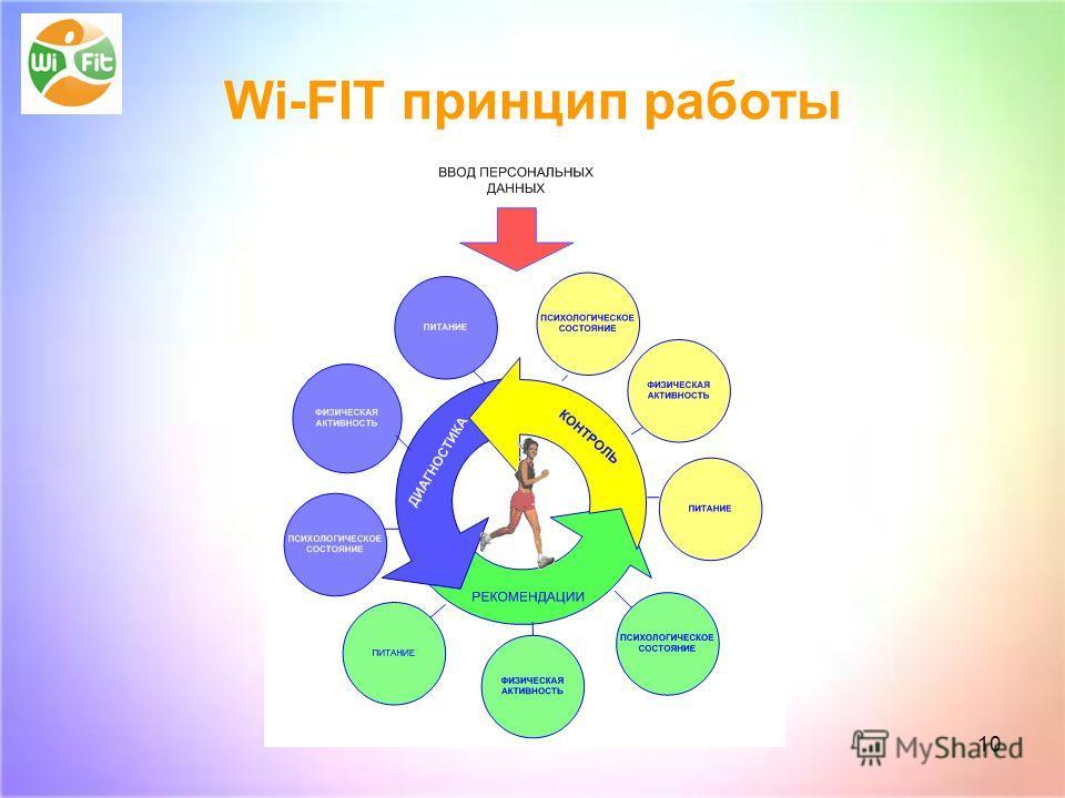 10 Wi-FIT принцип работы