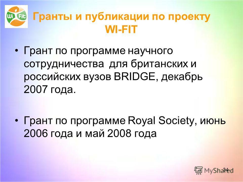 Гранты и публикации по проекту WI-FIT Грант по программе научного сотрудничества для британских и российских вузов BRIDGE, декабрь 2007 года. Грант по программе Royal Society, июнь 2006 года и май 2008 года 34
