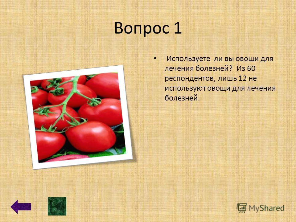 Вопрос 1 Используете ли вы овощи для лечения болезней? Из 60 респондентов, лишь 12 не используют овощи для лечения болезней.