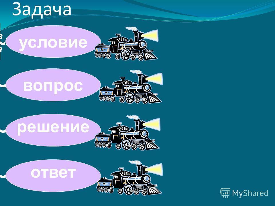 Задача условие вопрос решение ответ Варя – 5 фонариков Алёна – 3 фонарика 8 фонариков 5+3=8 Сколько фонариков всего?