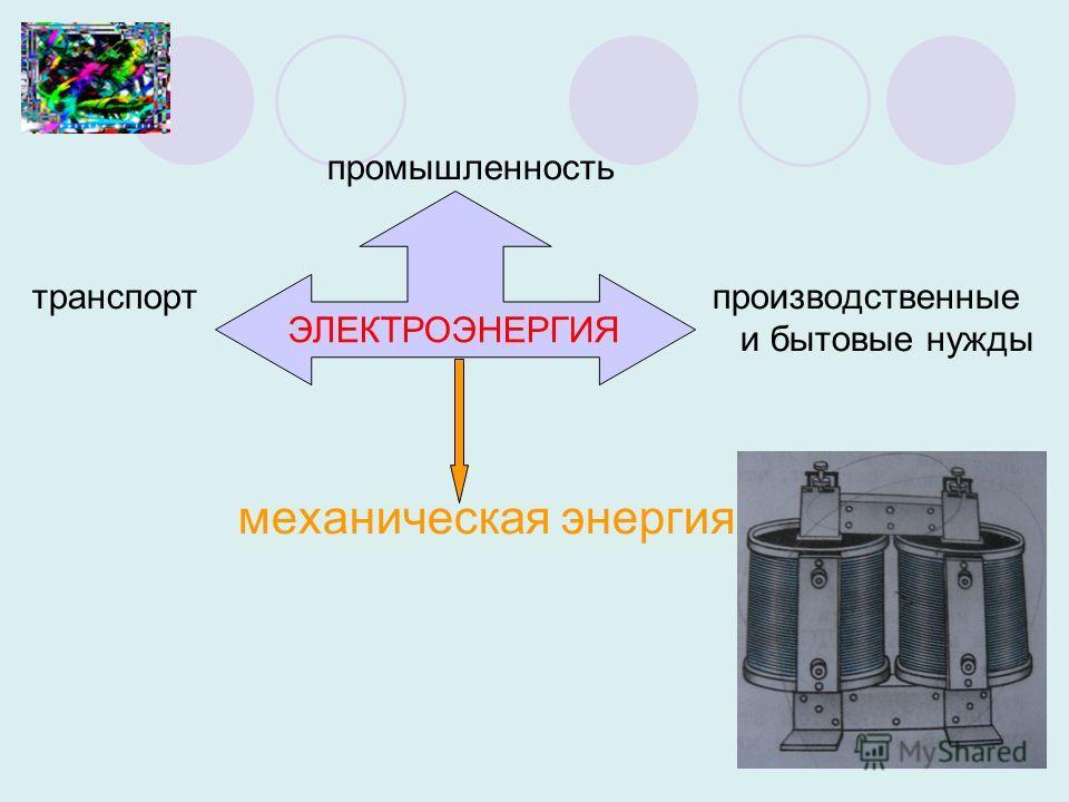 промышленность транспорт производственные и бытовые нужды механическая энергия ЭЛЕКТРОЭНЕРГИЯ