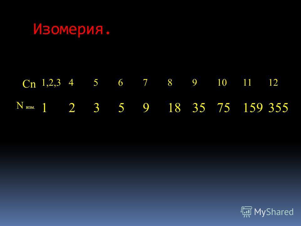 Изомерия. Сn 1,2,3456789101112 N изм. 12359183575159355