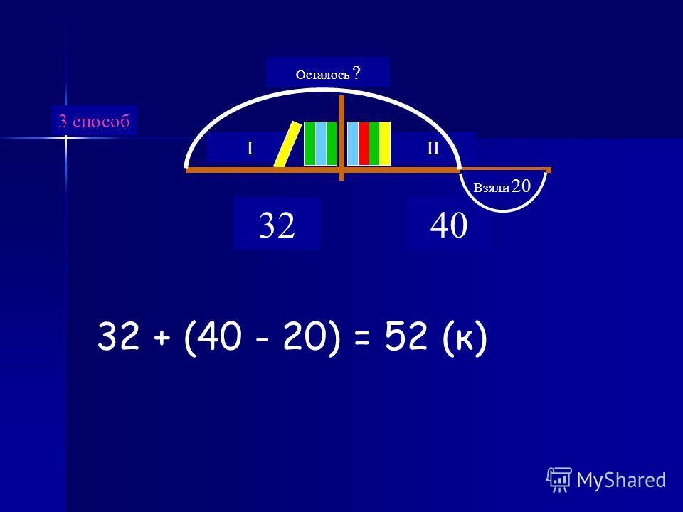 3 способ I Осталось ? 4032 Взяли 20 II 32 + (40 - 20) = 52 (к)