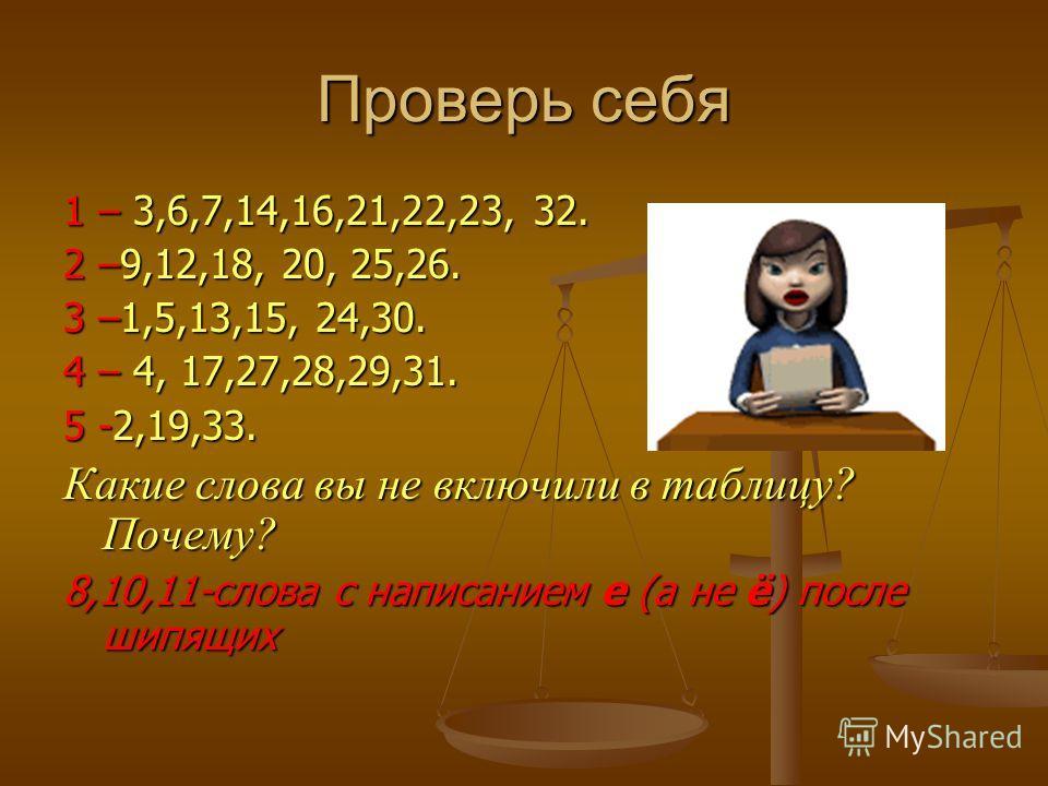 Проверь себя 1 – 3,6,7,14,16,21,22,23, 32. 2 –9,12,18, 20, 25,26. 3 –1,5,13,15, 24,30. 4 – 4, 17,27,28,29,31. 5 -2,19,33. Какие слова вы не включили в таблицу? Почему? 8,10,11-слова с написанием е (а не ё) после шипящих