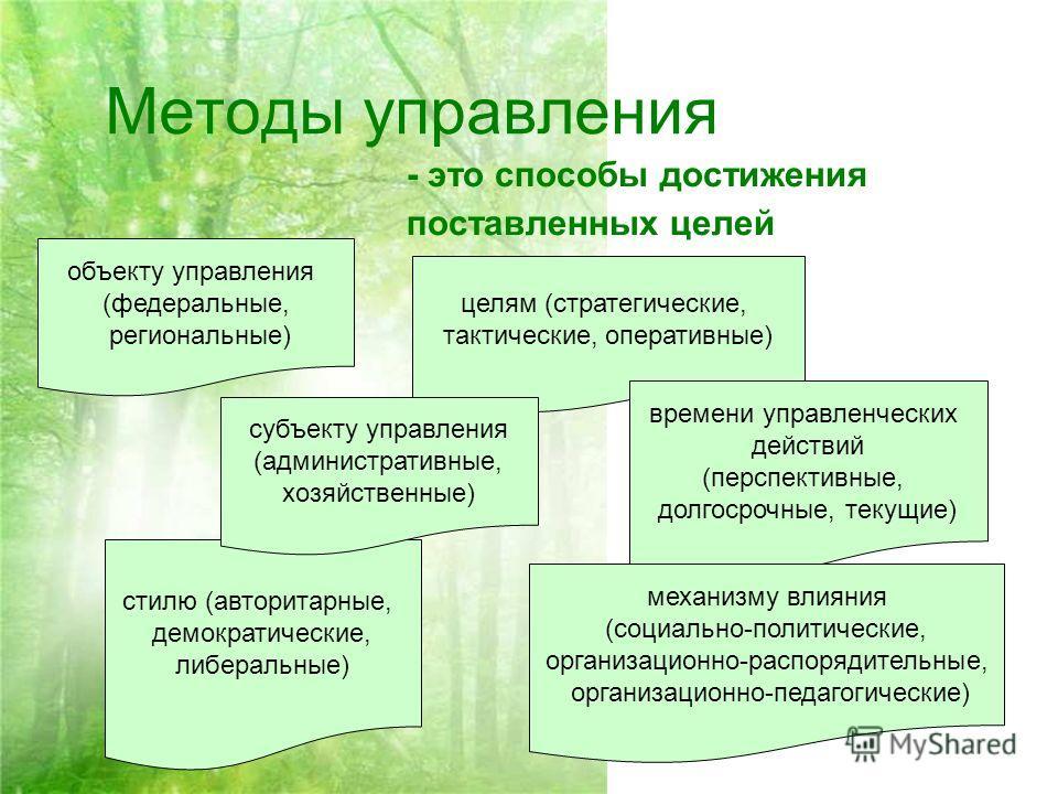 Методы управления - это способы достижения поставленных целей стилю (авторитарные, демократические, либеральные) объекту управления (федеральные, региональные) целям (стратегические, тактические, оперативные) субъекту управления (административные, хо