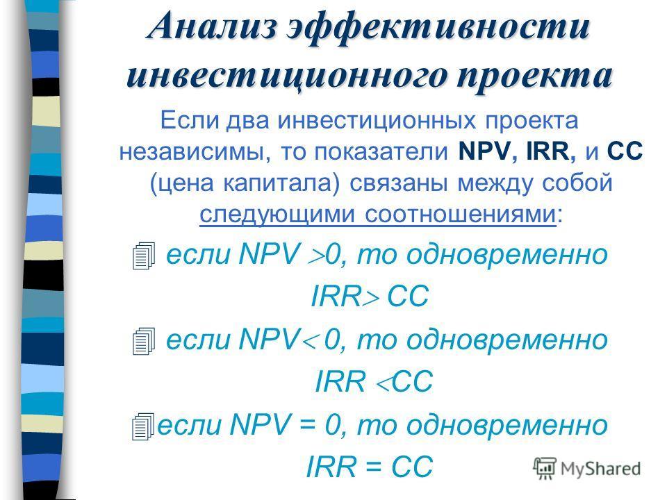 Модифицированный внутренний уровень доходности (МIRR)
