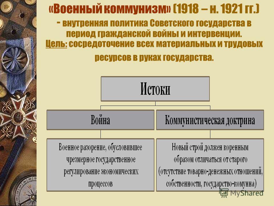 «Военный коммунизм» (1918 – н. 1921 гг.) - внутренняя политика Советского государства в период гражданской войны и интервенции. Цель: сосредоточение всех материальных и трудовых ресурсов в руках государства.