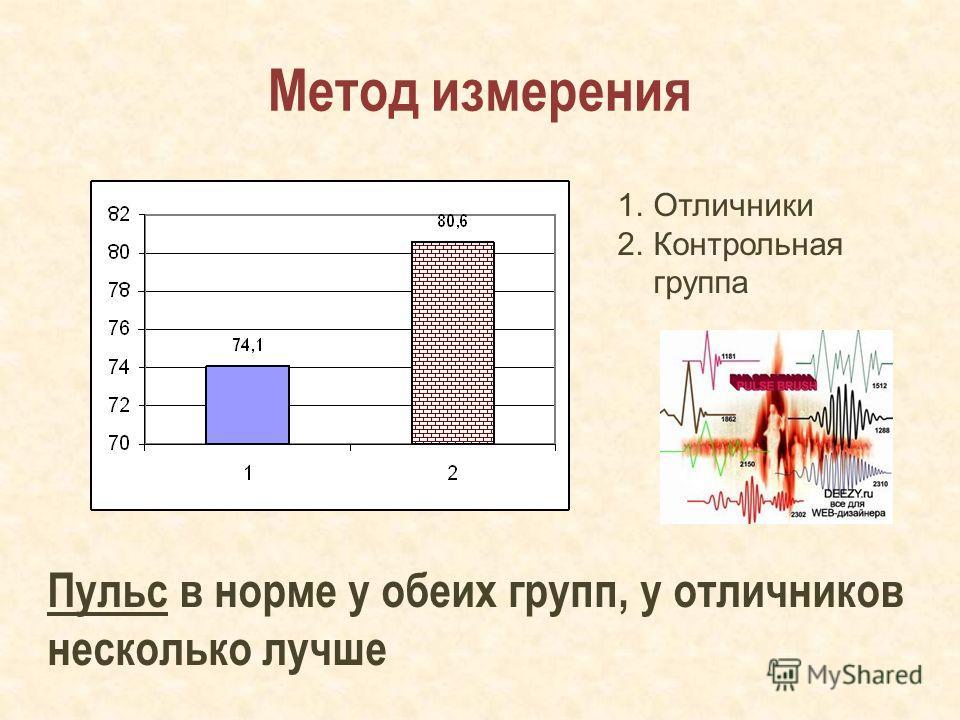 Метод измерения Пульс в норме у обеих групп, у отличников несколько лучше 1.Отличники 2.Контрольная группа