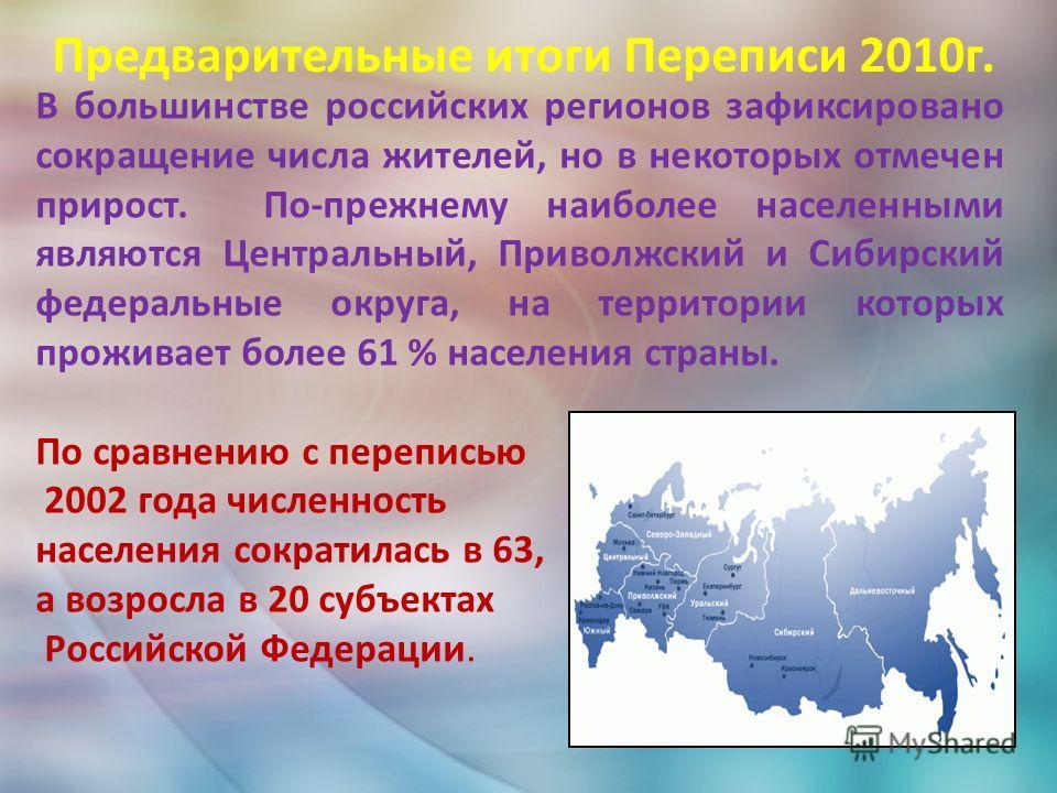 Предварительные итоги Переписи 2010г. В большинстве российских регионов зафиксировано сокращение числа жителей, но в некоторых отмечен прирост. По-прежнему наиболее населенными являются Центральный, Приволжский и Сибирский федеральные округа, на терр