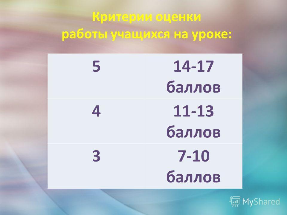 Критерии оценки работы учащихся на уроке: 514-17 баллов 411-13 баллов 37-10 баллов