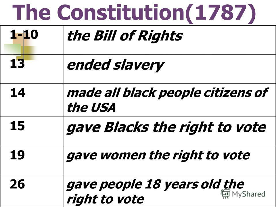 The Constitution(1787) 1-10 the Bill of Rights 13 ended slavery 14made all black people citizens of the USA 15 gave Blacks the right to vote 19gave women the right to vote 26gave people 18 years old the right to vote