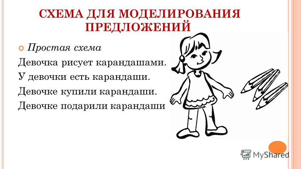 СХЕМА ДЛЯ МОДЕЛИРОВАНИЯ ПРЕДЛОЖЕНИЙ Простая схема Девочка рисует карандашами. У девочки есть карандаши. Девочке купили карандаши. Девочке подарили карандаши
