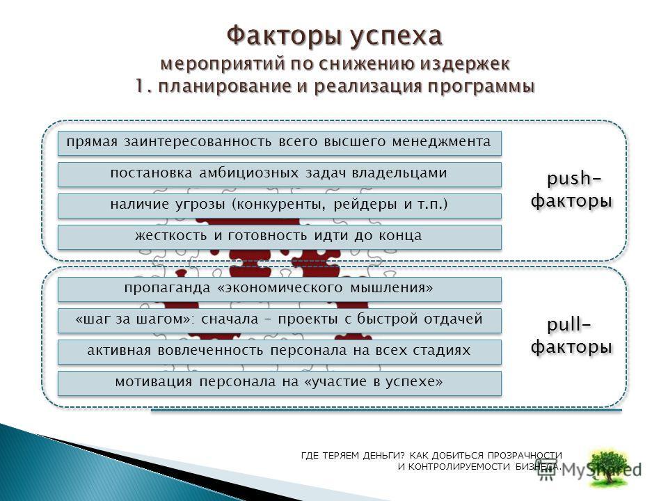 push- факторы push- факторы прямая заинтересованность всего высшего менеджмента активная вовлеченность персонала на всех стадиях «шаг за шагом»: сначала - проекты с быстрой отдачей мотивация персонала на «участие в успехе» пропаганда «экономического