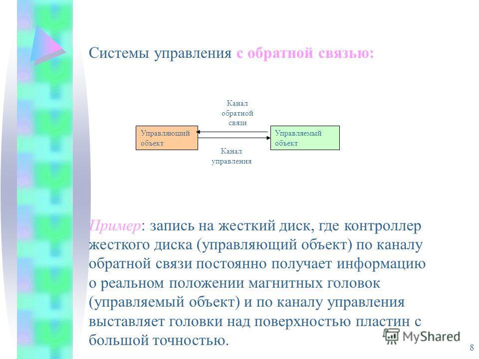 8 Системы управления с обратной связью: Пример: запись на жесткий диск, где контроллер жесткого диска (управляющий объект) по каналу обратной связи постоянно получает информацию о реальном положении магнитных головок (управляемый объект) и по каналу