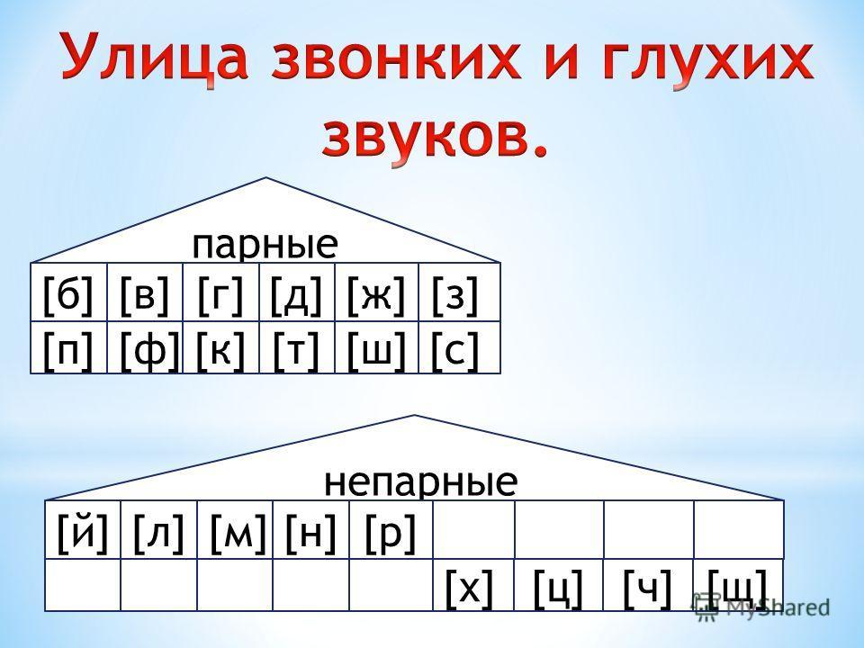 парные [б][б][в][в][г][г][з][з][ж][ж][д][д] [п][п][ф][ф][к][к][c][ш][ш][т][т] непарные [й][й][л][л][м][м][р][р][н][н] [х][х][ц][ц][ч][ч][щ][щ]