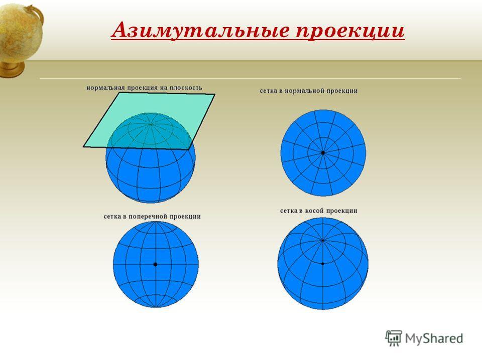 Азимутальные проекции
