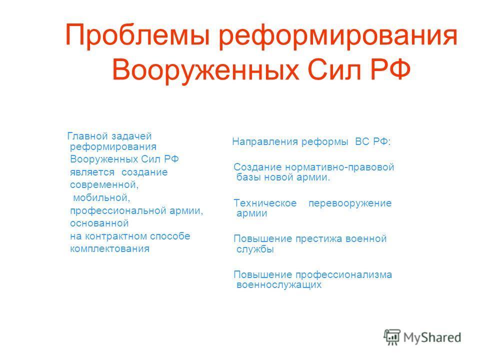 Проблемы реформирования Вооруженных Сил РФ Главной задачей реформирования Вооруженных Сил РФ является создание современной, мобильной, профессиональной армии, основанной на контрактном способе комплектования Направления реформы ВС РФ: Создание нормат
