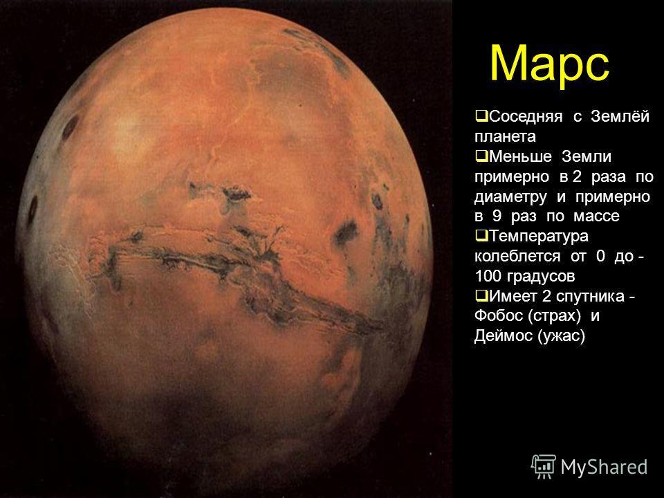 Марс Соседняя с Землёй планета Меньше Земли примерно в 2 раза по диаметру и примерно в 9 раз по массе Температура колеблется от 0 до - 100 градусов Имеет 2 спутника - Фобос (страх) и Деймос (ужас)