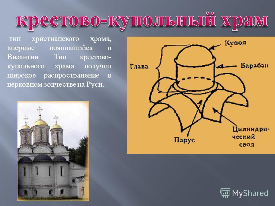 тип христианского храма, впервые появившийся в Византии. Тип крестово - купольного храма получил широкое распространение в церковном зодчестве на Руси.