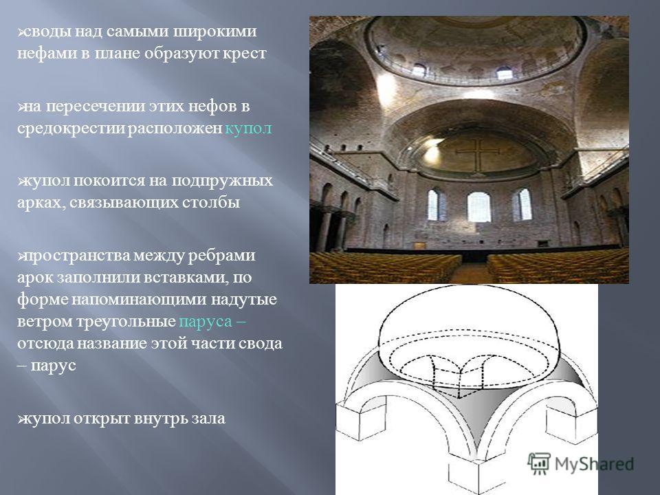 своды над самыми широкими нефами в плане образуют крест на пересечении этих нефов в средокрестии расположен купол купол покоится на подпружных арках, связывающих столбы пространства между ребрами арок заполнили вставками, по форме напоминающими надут