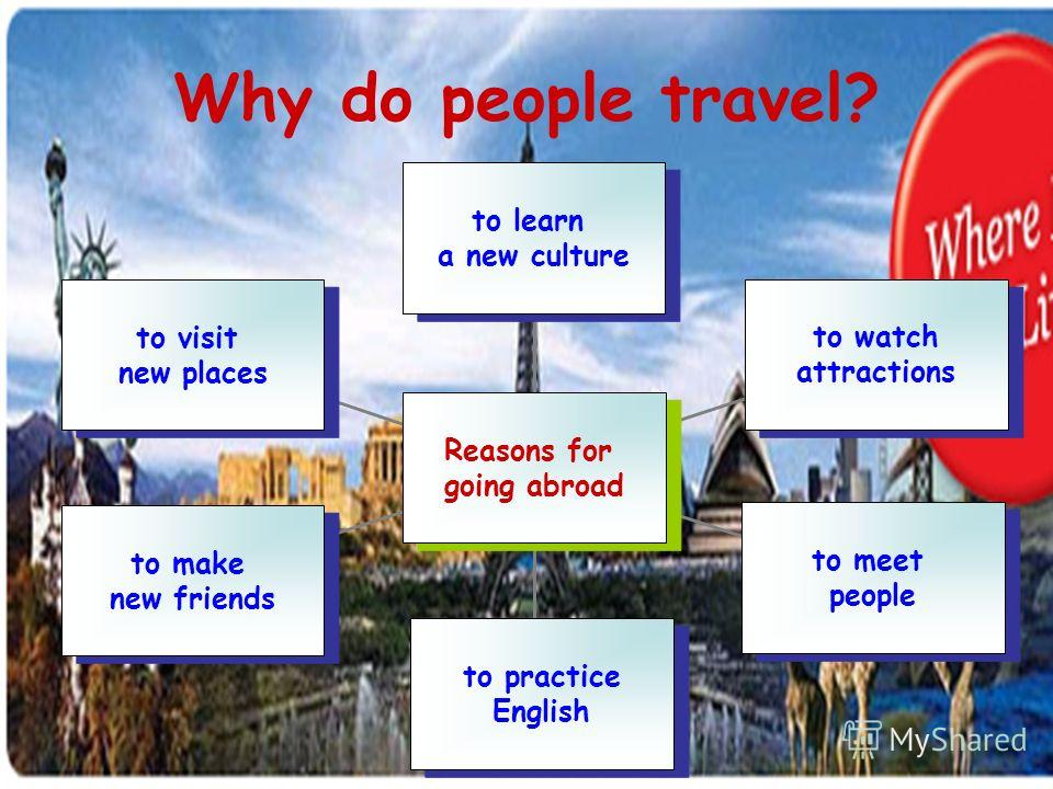Why do people travel? to visit new places to visit new places to make new friends to make new friends to practice English to practice English to meet people to meet people to watch attractions to watch attractions to learn a new culture to learn a ne