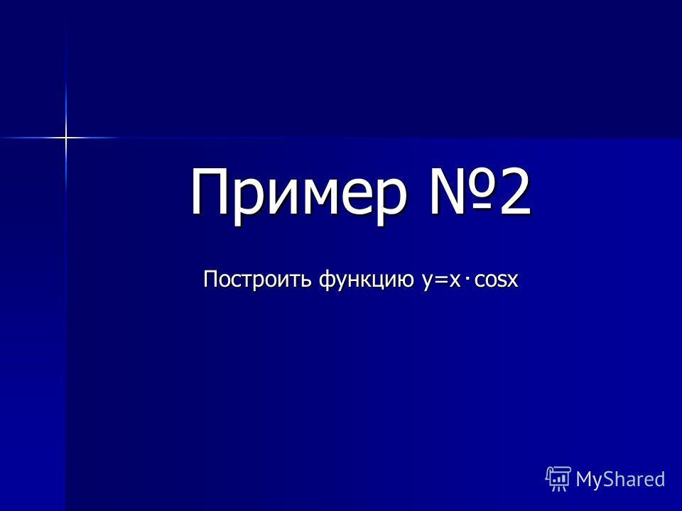 Пример 2 Построить функцию y=x. cosx