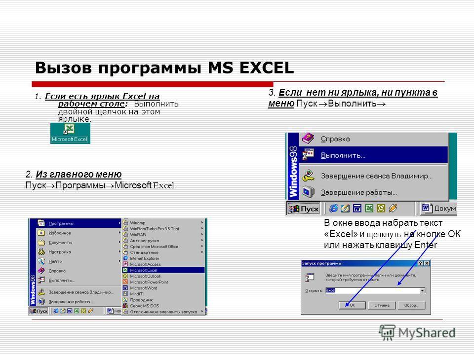 Электронные таблицы Компьютерные программы, предназначенные для хранения и обработки данных, представленных в табличном виде, называют электронными таблицами (соответствующий английский термин - spreadsheet) Достоинства электронных таблиц: 1. Данные,