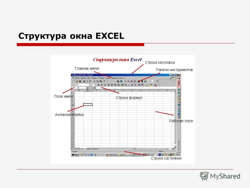 Вызов программы MS EXCEL 1. Если есть ярлык Excel на рабочем столе: Выполнить двойной щелчок на этом ярлыке. 2. Из главного меню Пуск Программы Microsoft Excel 3. Если нет ни ярлыка, ни пункта в меню Пуск Выполнить В окне ввода набрать текст «Excel»