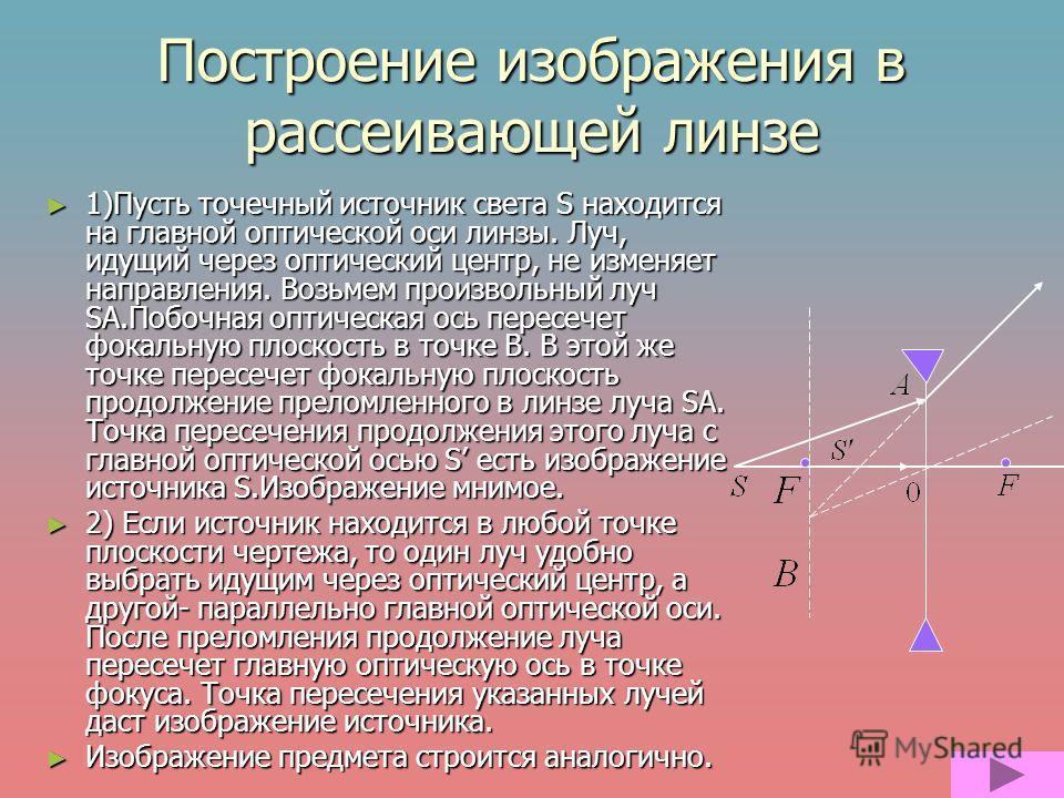 Построение изображения в рассеивающей линзе 1)Пусть точечный источник света S находится на главной оптической оси линзы. Луч, идущий через оптический центр, не изменяет направления. Возьмем произвольный луч SA.Побочная оптическая ось пересечет фокаль