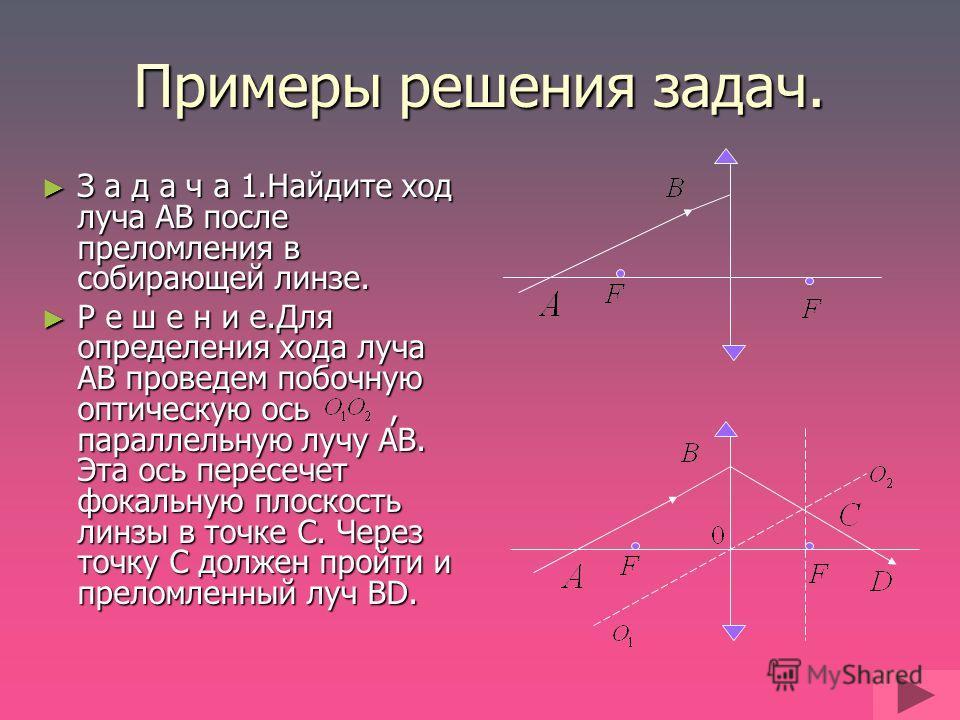 Примеры решения задач. З а д а ч а 1.Найдите ход луча АВ после преломления в собирающей линзе. З а д а ч а 1.Найдите ход луча АВ после преломления в собирающей линзе. Р е ш е н и е.Для определения хода луча АВ проведем побочную оптическую ось, паралл