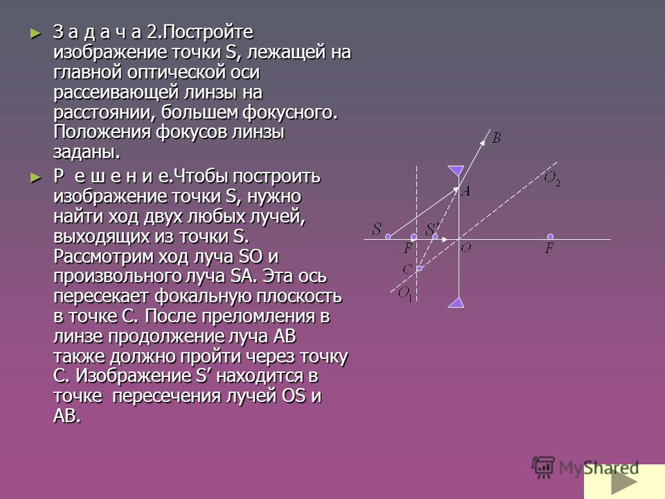 З а д а ч а 2.Постройте изображение точки S, лежащей на главной оптической оси рассеивающей линзы на расстоянии, большем фокусного. Положения фокусов линзы заданы. З а д а ч а 2.Постройте изображение точки S, лежащей на главной оптической оси рассеив