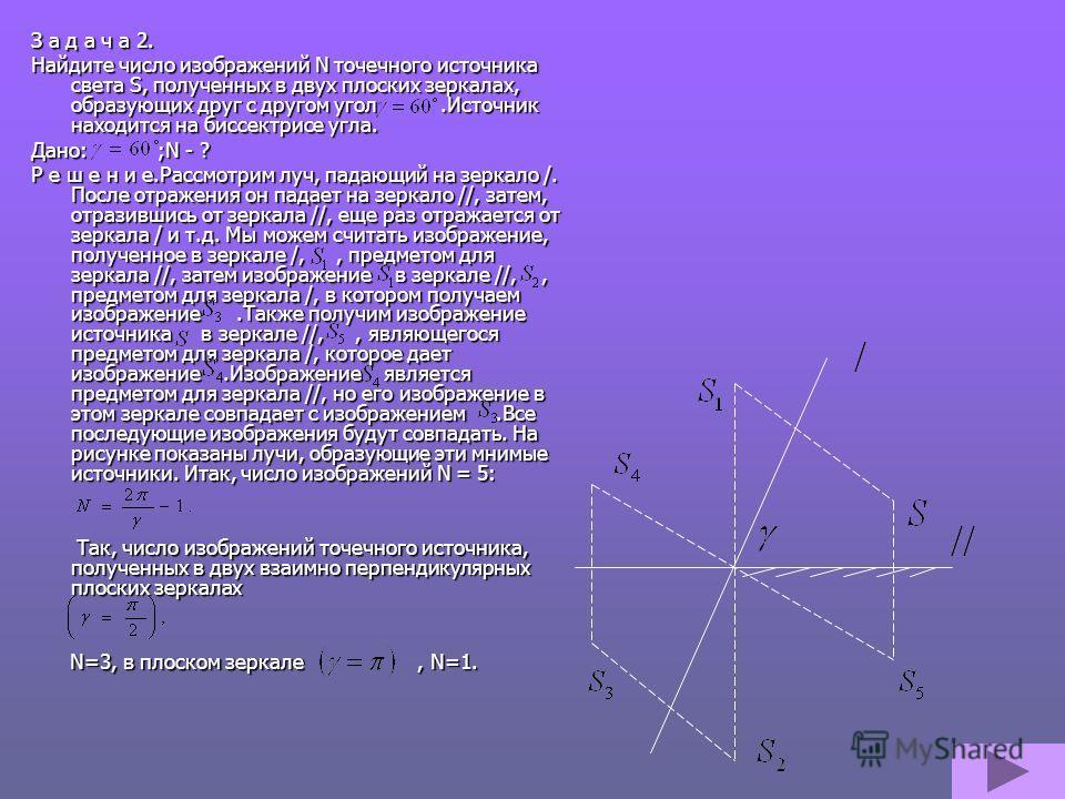 З а д а ч а 2. Найдите число изображений N точечного источника света S, полученных в двух плоских зеркалах, образующих друг с другом угол.Источник находится на биссектрисе угла. Дано: ;N - ? Р е ш е н и е.Рассмотрим луч, падающий на зеркало /. После