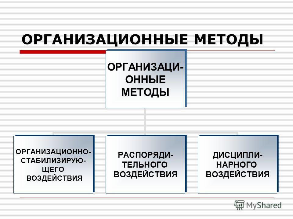 ОРГАНИЗАЦИОННЫЕ МЕТОДЫ ОРГАНИЗАЦИ- ОННЫЕ МЕТОДЫ ОРГАНИЗАЦИОННО- СТАБИЛИЗИРУЮ- ЩЕГО ВОЗДЕЙСТВИЯ РАСПОРЯДИ- ТЕЛЬНОГО ВОЗДЕЙСТВИЯ ДИСЦИПЛИ- НАРНОГО ВОЗДЕЙСТВИЯ