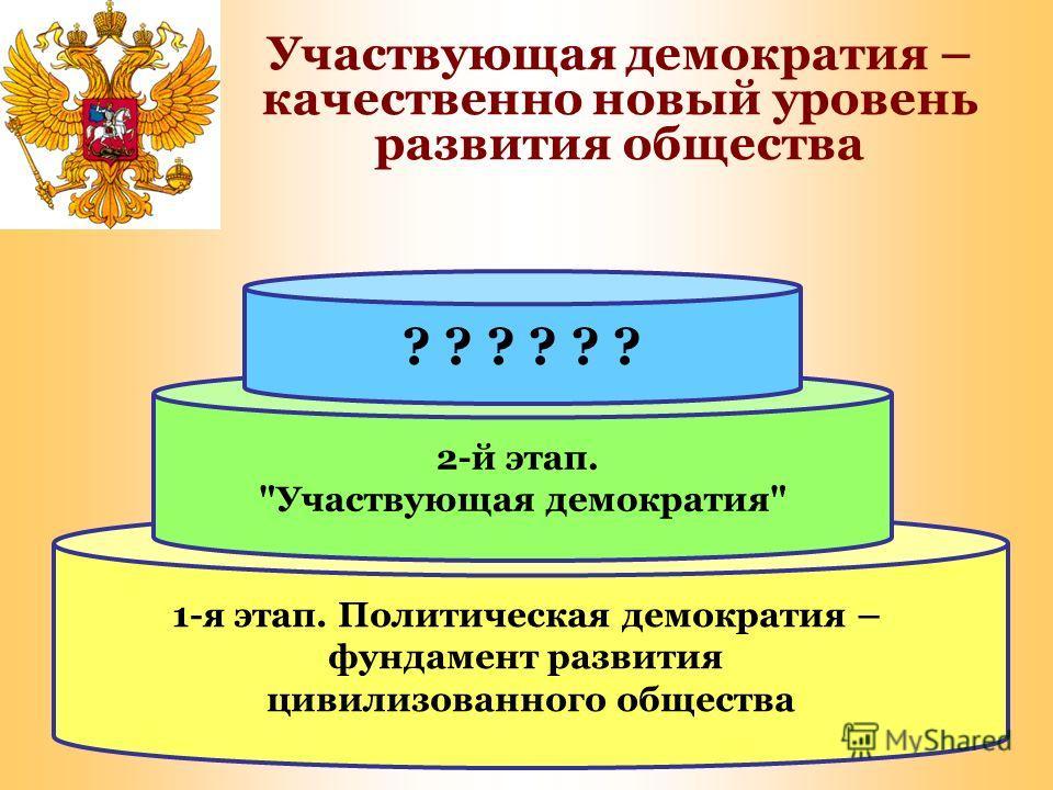Участвующая демократия – качественно новый уровень развития общества 1-я этап. Политическая демократия – фундамент развития цивилизованного общества 2-й этап. Участвующая демократия ? ? ?