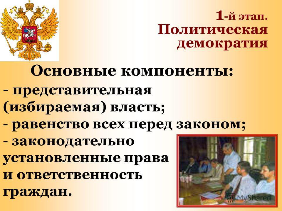 Основные компоненты: - представительная (избираемая) власть; - равенство всех перед законом; - законодательно установленные права и ответственность граждан. 1 -й этап. Политическая демократия