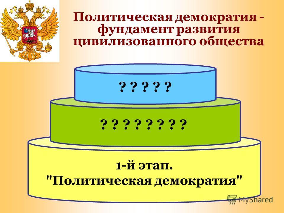Политическая демократия - фундамент развития цивилизованного общества 1-й этап. Политическая демократия ? ? ? ? ? ? ? ? ?