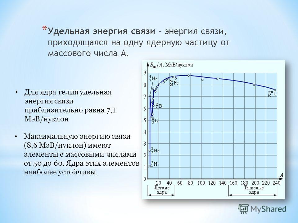 * Удельная энергия связи – энергия связи, приходящаяся на одну ядерную частицу от массового числа А. Максимальную энергию связи (8,6 МэВ/нуклон) имеют элементы с массовыми числами от 50 до 60. Ядра этих элементов наиболее устойчивы. Для ядра гелия уд
