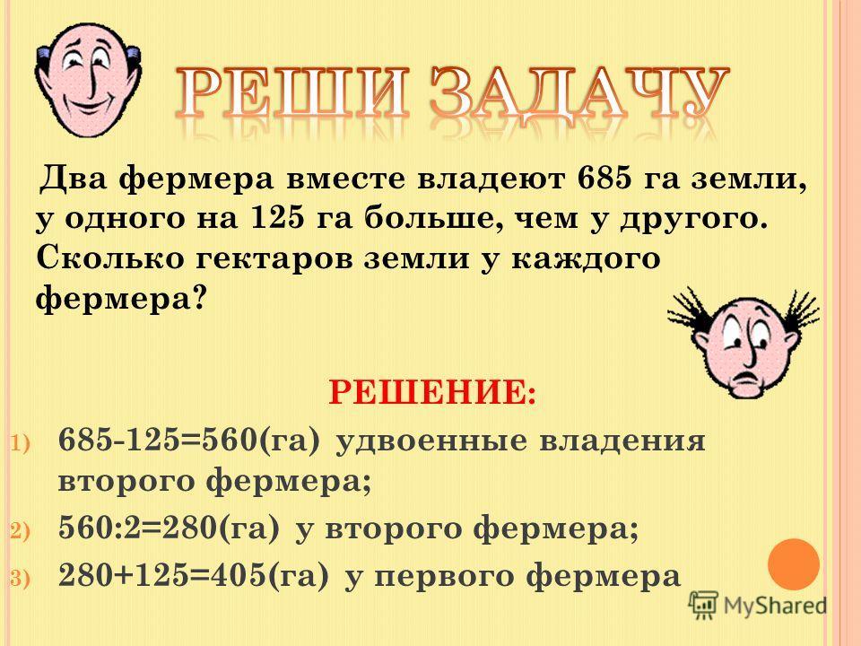 Два фермера вместе владеют 685 га земли, у одного на 125 га больше, чем у другого. Сколько гектаров земли у каждого фермера? РЕШЕНИЕ: 1) 685-125=560(га) удвоенные владения второго фермера; 2) 560:2=280(га) у второго фермера; 3) 280+125=405(га) у перв