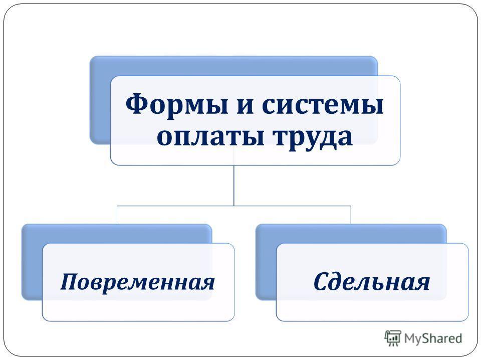 Презентация на тему Системы оплаты труда и ее формы Скачать  4 Формы и системы оплаты труда Повременная Сдельная