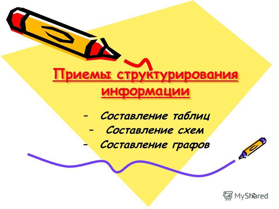 2 Приемы структурирования информации –Составление таблиц –Составление схем –Составление графов