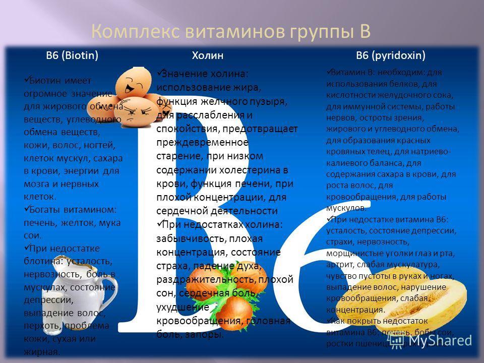 В6 (Biotin) Комплекс витаминов группы В Биотин имеет огромное значение для жирового обмена веществ, углеводного обмена веществ, кожи, волос, ногтей, клеток мускул, сахара в крови, энергии для мозга и нервных клеток. Богаты витамином: печень, желток,
