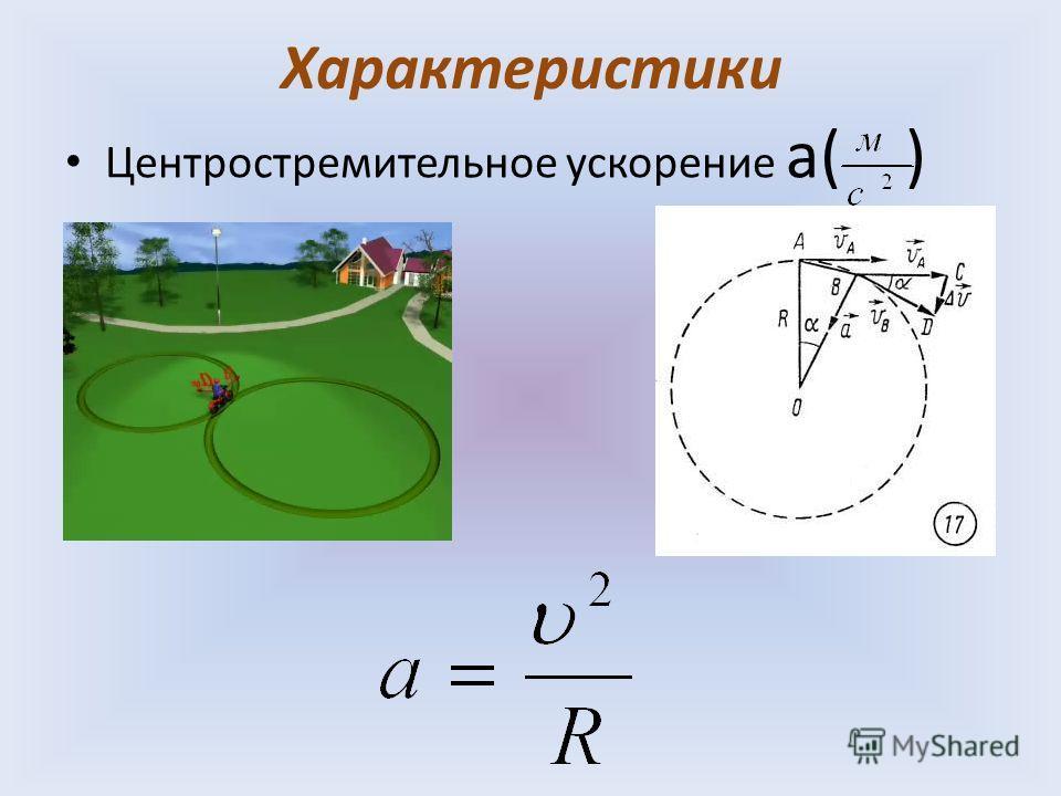Центростремительное ускорение а( )