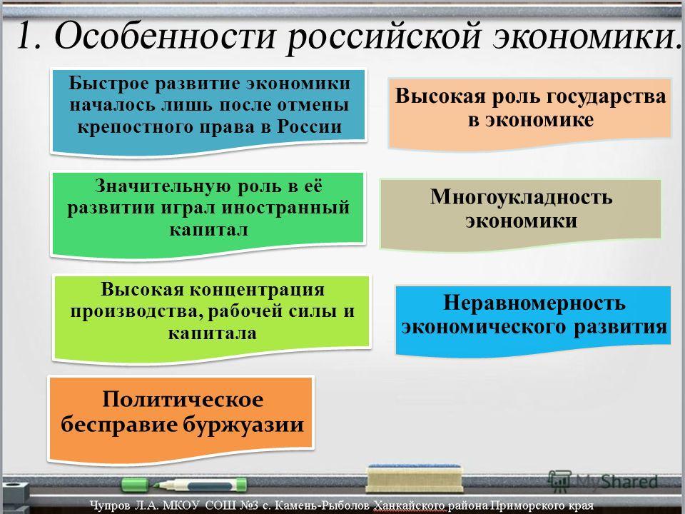 Быстрое развитие экономики началось лишь после отмены крепостного права в России Высокая роль государства в экономике Значительную роль в её развитии играл иностранный капитал Многоукладность экономики Высокая концентрация производства, рабочей силы