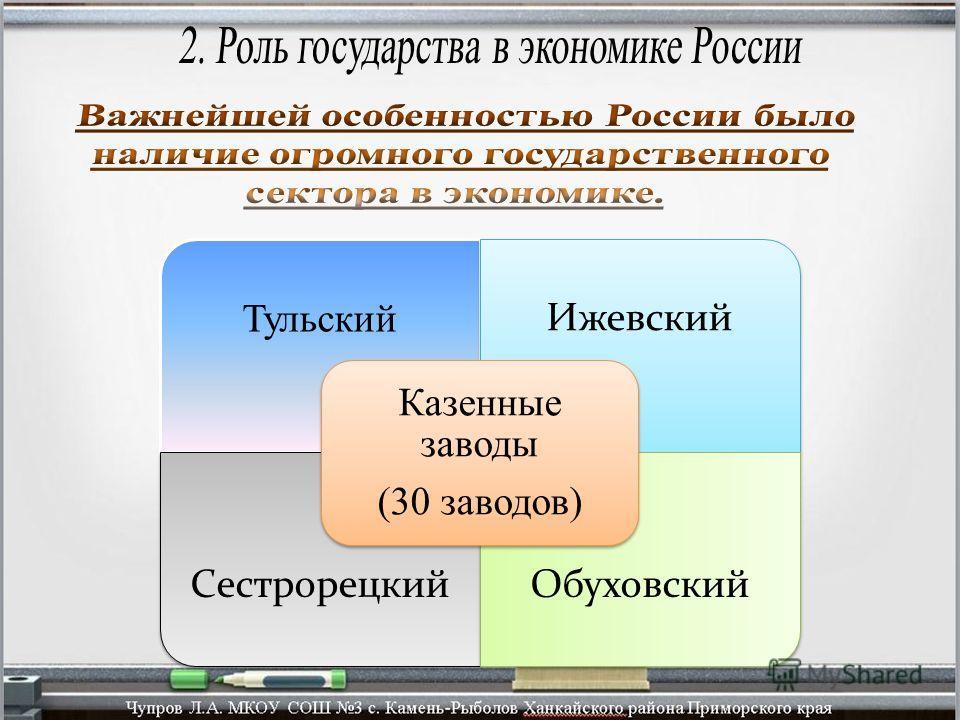 Тульский Ижевский СестрорецкийОбуховский Казенные заводы (30 заводов)